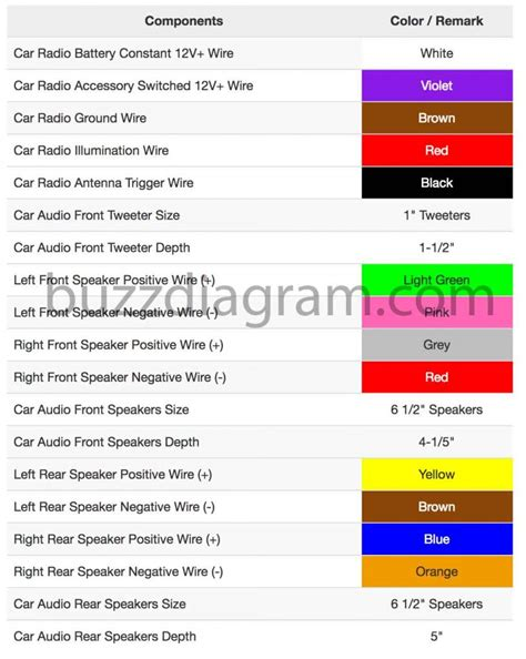 car tweeter speaker wiring diagram car wire connection