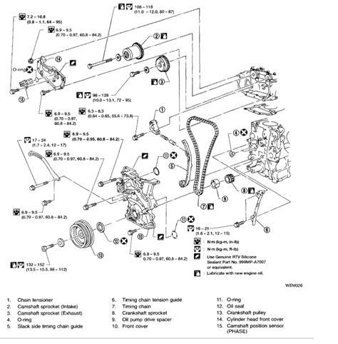 engine diagram qg18de wiring diagrams jeffdoedesign