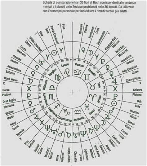 fiori di bach forum astrologia e floriterapia