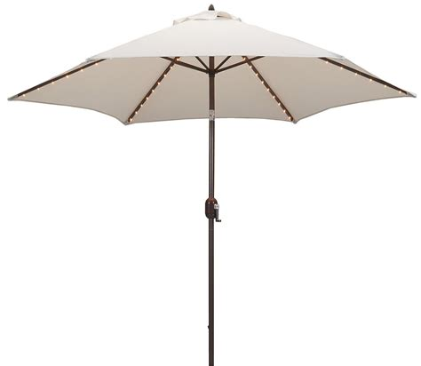 Overstock Patio Umbrellas Patio Umbrella Buying Guide Patio Umbrella Buying Guide Overstock Patio Umbrella Buying