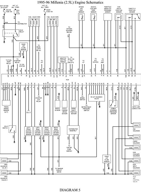 old car repair manuals 1996 mazda millenia engine control service manual diagram of how a 1996 mazda millenia transmission is removed 999711200 engine