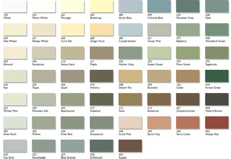 sikkens rubbol solid exterior wood stain deck finish