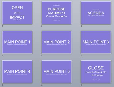 storyboard template powerpoint presentations a ppt storyboard template to turn data into a story 2connect