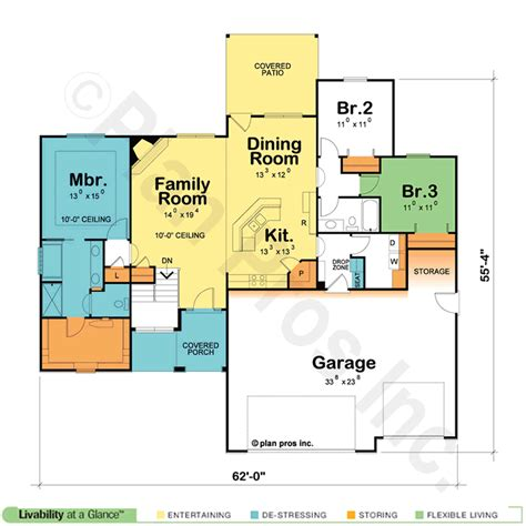 3 Bedroom House Plans Or By Small Floor Kerala Single Floor 3 Bhk House Plans