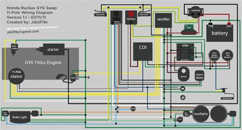 150cc gy6 wiring diagram wiring diagram and schematic