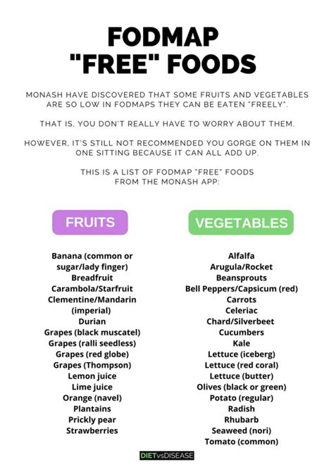 Fodmap Detox Symptoms by Best 25 Fodmap Food List Ideas On Low Fodmap