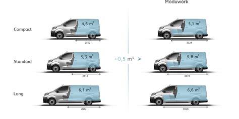 peugeot expert dimensions peugeot expert fiche technique motorisations bo 238 te de