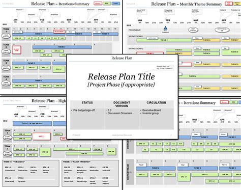 software release calendar template powerpoint agile release plan template