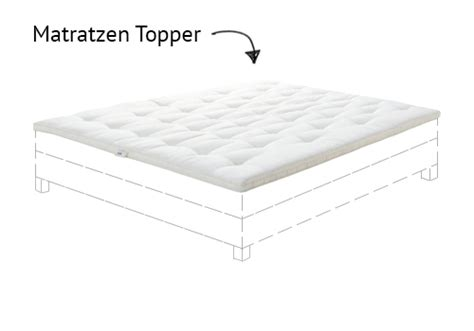 am matratzen matratzen topper test catlitterplus