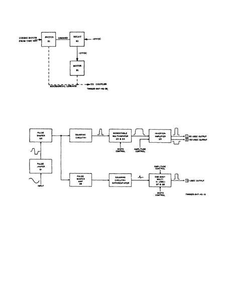pulse generator block diagram figure 1 17 test set pulse generator assembly block diagram