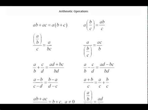 Credit Default Mathematical Formula All Math Formula Android Apps On Play