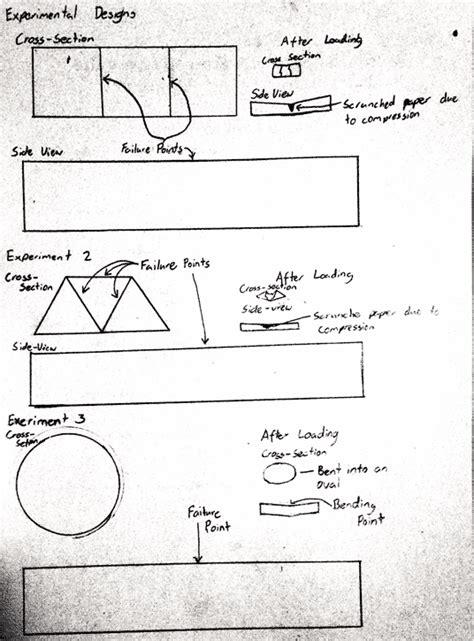 experimental design paper paper beam bridge lab analysis schoolworkhelper