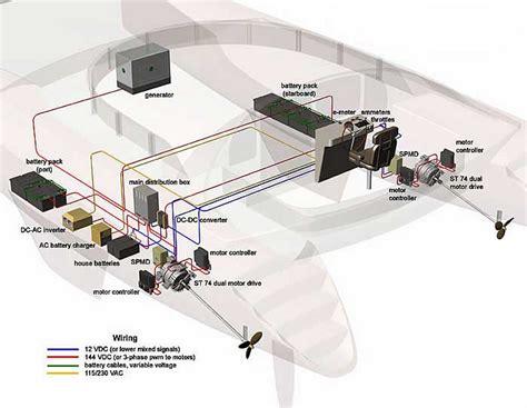 tekne elektrik panosu teknelerde marin tipi elektrik g 252 231 dağıtım panoları