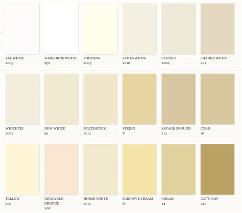 Bedroom Colour by Colour Chart