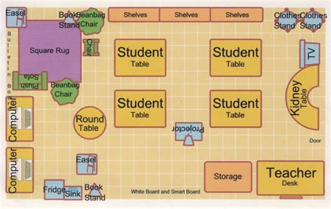 Floor Plan Of An Ideal Classroom Ed 200 Technology Classroom Layout