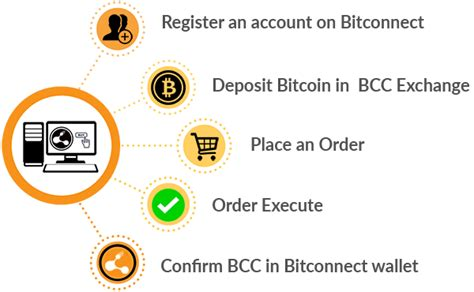 bitconnect account bitconnect troffic com how to invest in cryptocurrencies