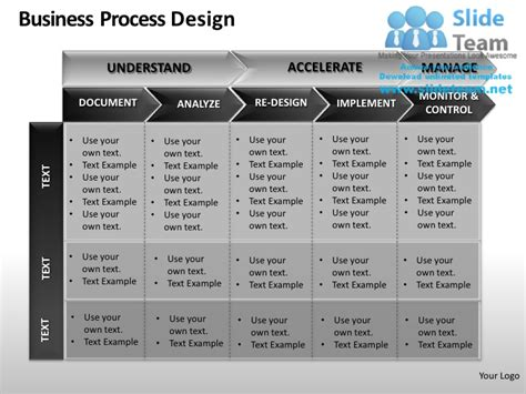 business process template business process design powerpoint presentation slides ppt