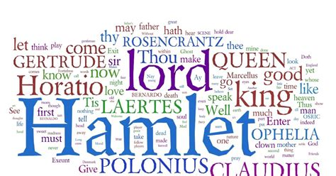 recurring themes in hamlet scc english hamlet on wordle