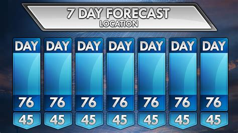 Forecast Templates Metgraphics Weather Graphics Photoshop Templates More Weather Report Template