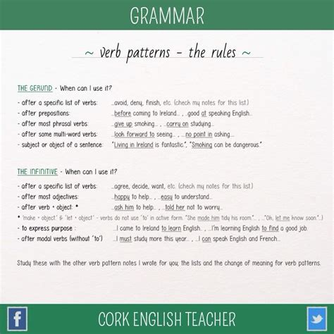 Pattern Verbs Rules | verb patterns the rules learn english grammar