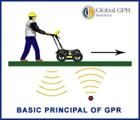 opinions on ground penetrating radar