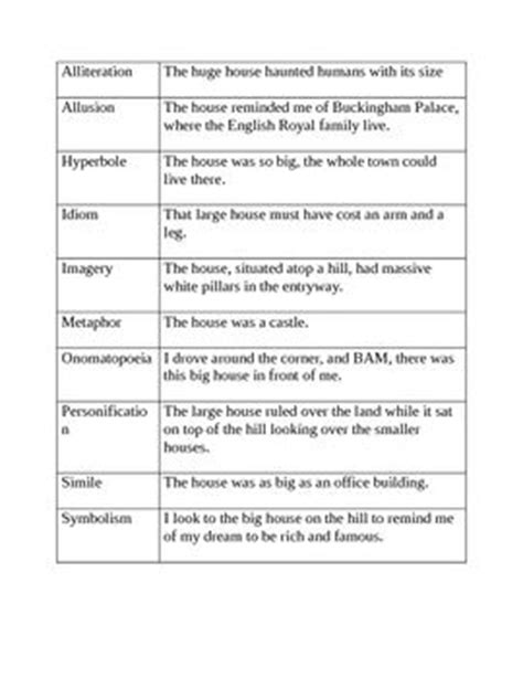 layout definition literature literary devices exles 10 exles of literary devices