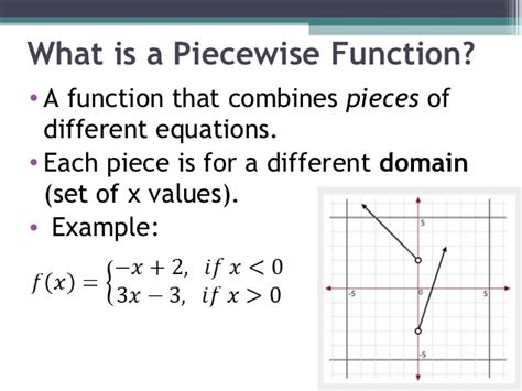 what is the purpose of a template 2 7 piecewise functions