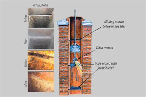 Chimney Flue Repair - century chimney sweep and repair chimney liner cost