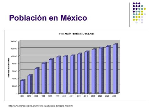 Esinciclopedia De Poblacion De Mexico | poblacion de mexico 2016 poblacion de mexico 2016 atlas