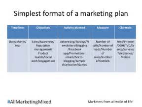 Template Of Marketing Plan by Marketing Plan Sle
