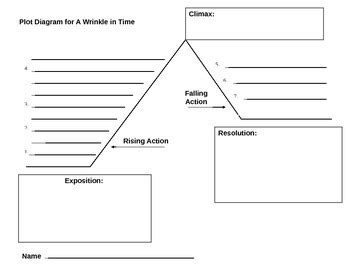 Plot Diagram For A Wrinkle In Time By Lifetimeliteracy Store Tpt Plot Timeline Template