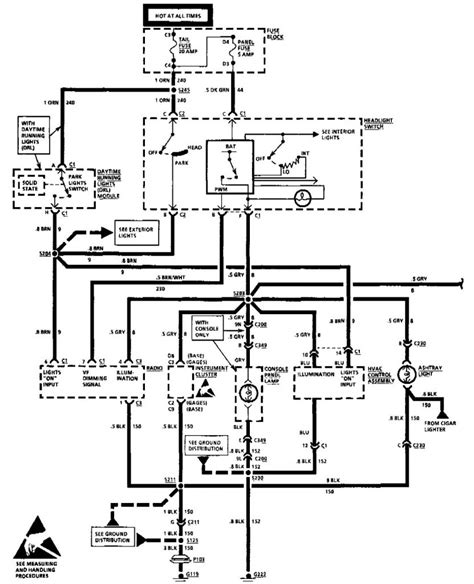 1976 jeep cj5 fuse box jeep auto wiring diagram 1977 jeep cj5 fuse box jeep auto wiring diagram