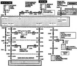 1992 ford f 150 wiring diagrams 1992 get free image about wiring diagram
