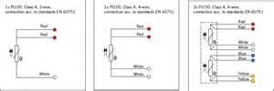 3 flanged temperature sensor sks sensors 174