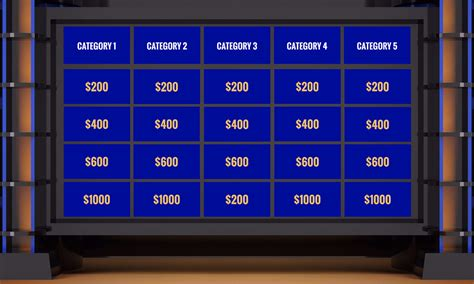 Jeopardy Presentation Prezi Template Prezibase Jeapordy Maker