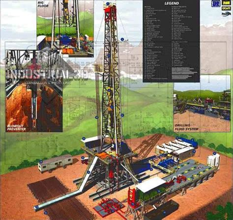 drilling rig image land rig site 1 3d animation oil technical drawings drawings of and created by on pinterest