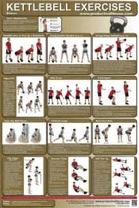 Roman Chair Exercise Equipment Kettlebell Exercise Poster