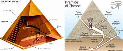interno delle piramidi egizie quotidiano honebu di storia e archeologia archeologia