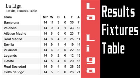 la liga results and table la liga fixtures tables and results awesome home