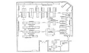floor plan of a store pet store pets and floor plans on pinterest