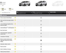 differences between a chevrolet lt ls trim levels