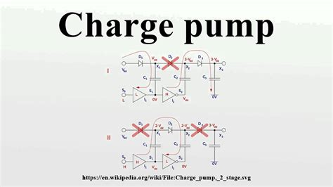 Search For Free No Charge At All Charge