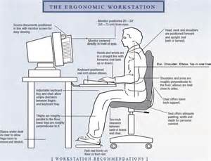Computer Workstation Ergonomic Requirements 1000 Images About Ergonomics On Health