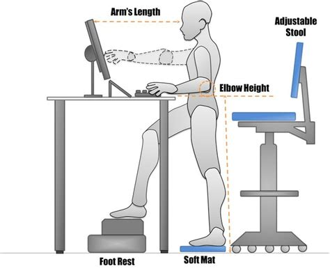proper height for standing desk best 25 standing desks ideas on diy standing