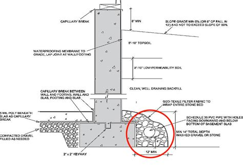 drainage section drawing fabric filter at drain tile building america solution center