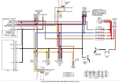 harley davidson wiring diagrams and schematics