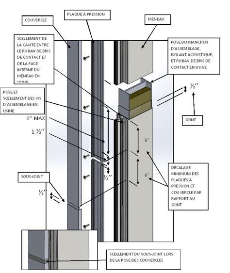 Pose De Mur Rideau by Bonnes Pratiques D Installation En Images Guide Sur Le
