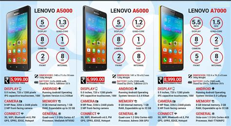 lenovo a6000 a5000 and a7000 in pakistan mpc