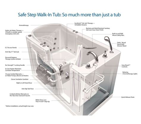 safe step bathtubs 58 best images about bathtubs on pinterest