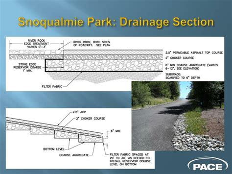 c section drainage ppt pervious asphalt roads and parking lots powerpoint